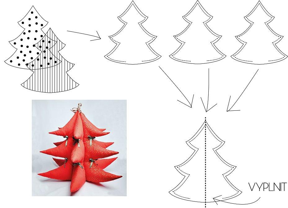 Vánoční látkový stromek je na světě !