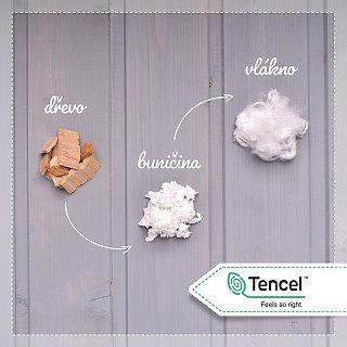 Modalové úplety Tencel (Lyocell)
